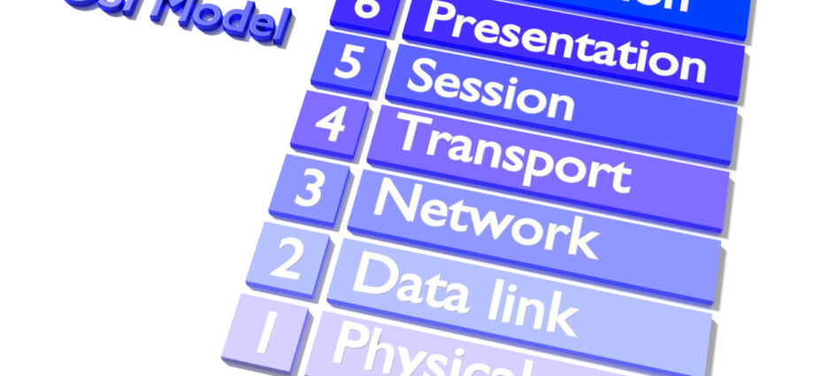 OSI Model Tutorial Study Materials Notes for Beginners with Examples